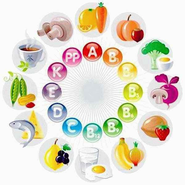витамины, минералы
