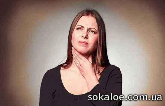 Дисфагия - ком в горле