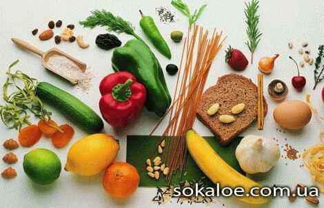 здоровое питание худеем за неделю