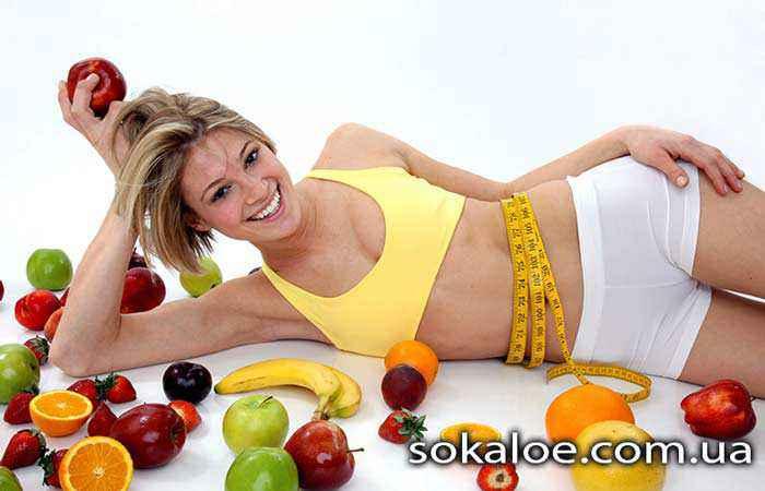 kak-pohudet-podschet-kalorij