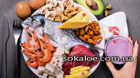 Ketogennaja-dieta-nedelnyj-plan-preimushhestva-i-sovety