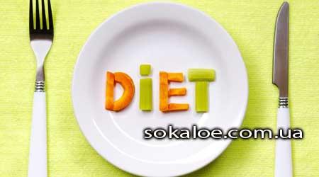 dieta-dlya-pokhudeniya