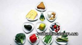 Chto-proizojdet-s-vashim-organizmom-esli-vy-poprobuete-vegetarianskuju-dietu