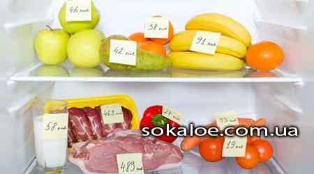 Prostye-sposoby-szhigat-kalorii