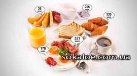 Schitaem-kalorii-i-hudeem