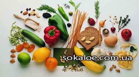Produkty-kotorye-vy-dolzhny-est-dlja-diabeta-tipa-2