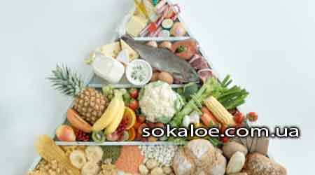 Dieta-dlja-bor'by-s-rakom-produkty-kotorye-predotvrashhajut-rak