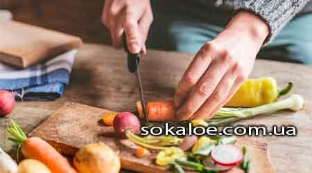 Принципы-питания-на-частичной-диете