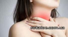 Izzhoga-prichiny-pojavlenija-i-metody-lechenija
