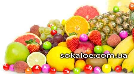 Vitaminy-dlja-nashego-organizma